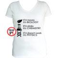 tanár póló if it női fehér
